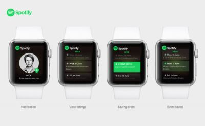 Spotify:  bientôt une application pour Apple Watch