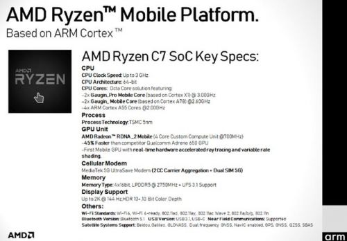 Un SoC AMD Ryzen C7 sous architecture ARM Cortex X1 ?