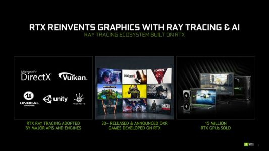 PC portable gaming, Nvidia annonce ses GeForce RTX 20 series Super