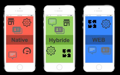 Application Native, Hybride ou Web, comment faire son choix ?